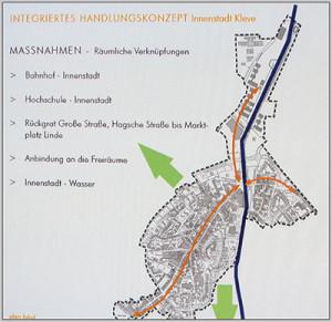 Plan Lokal